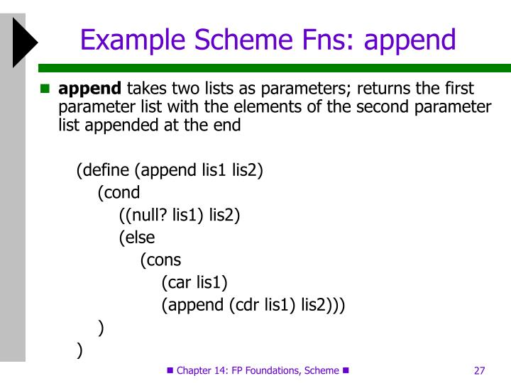 Example Scheme Fns: append