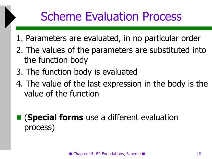Scheme Evaluation Process