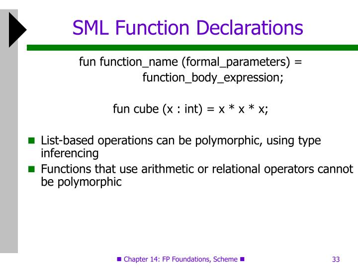 SML Function Declarations