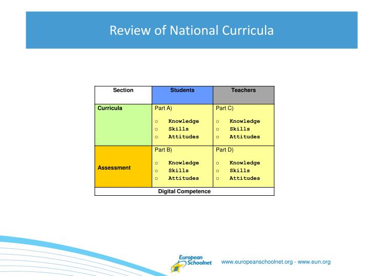 Review of National Curricula