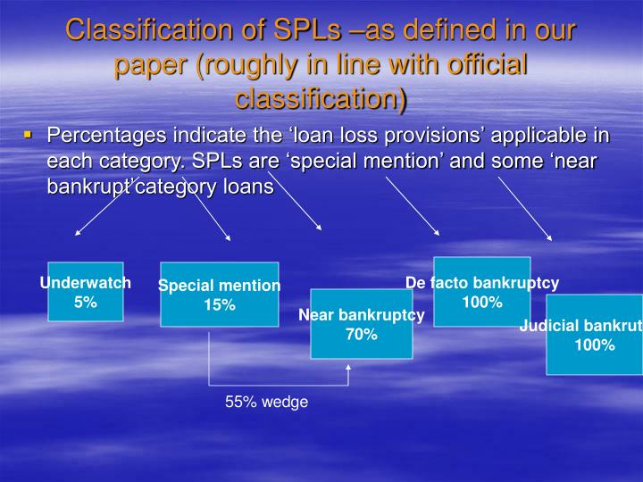 Classification of SPLs –as defined in our paper (roughly in line with official classification)