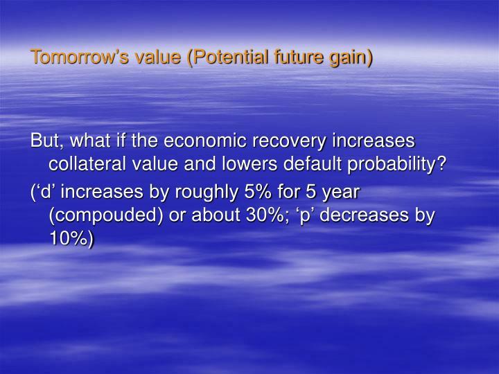 Tomorrow's value (Potential future gain)