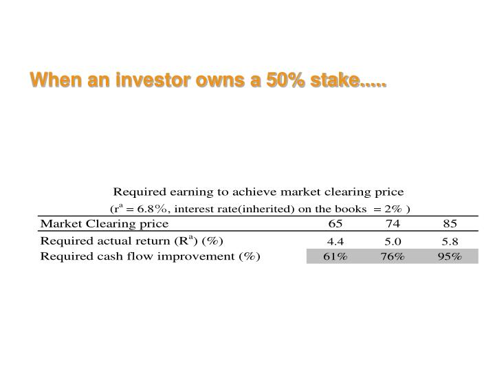 When an investor owns a 50% stake.....