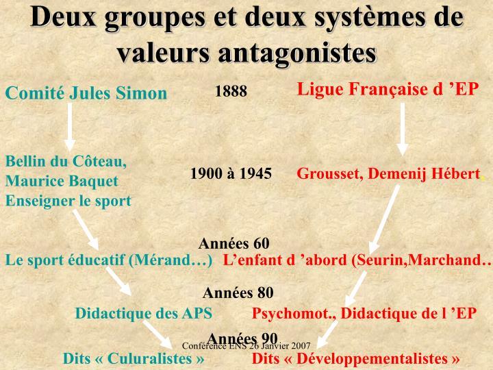 Deux groupes et deux systèmes de valeurs antagonistes