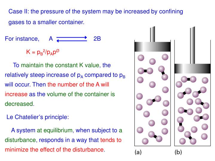 Case II: the pressure of the system may be increased by confining gases to a smaller container.