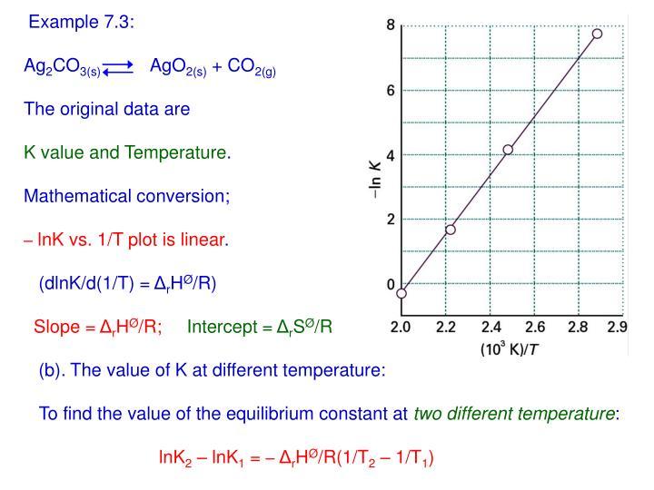 Example 7.3: