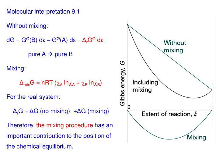 Molecular interpretation 9.1