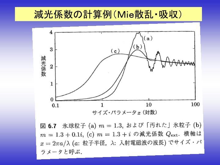減光係数の計算例(Mie散乱・吸収)
