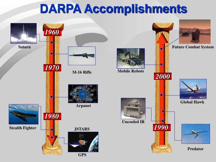DARPA Accomplishments