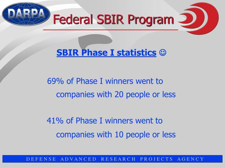 Federal SBIR Program