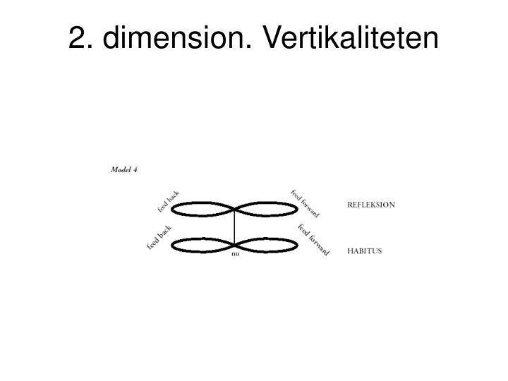 2. dimension. Vertikaliteten