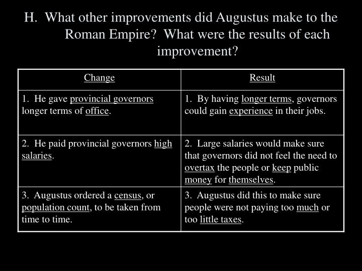H.  What other improvements did Augustus make to the Roman Empire?  What were the results of each improvement?