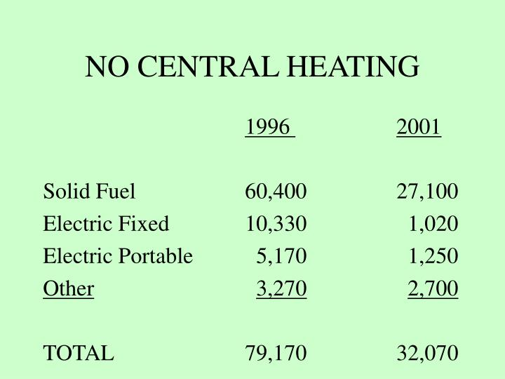 NO CENTRAL HEATING