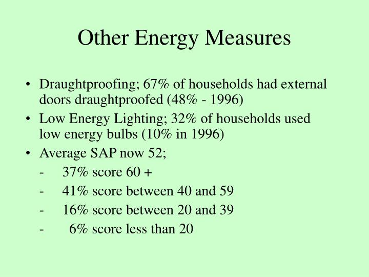 Other Energy Measures