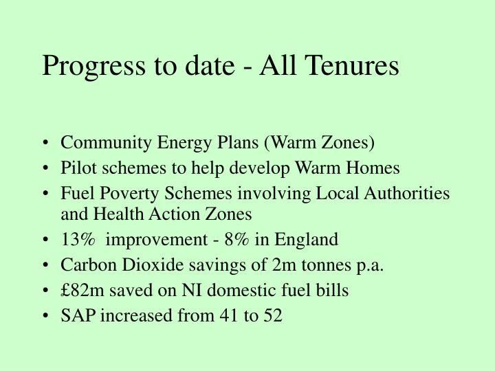 Progress to date - All Tenures