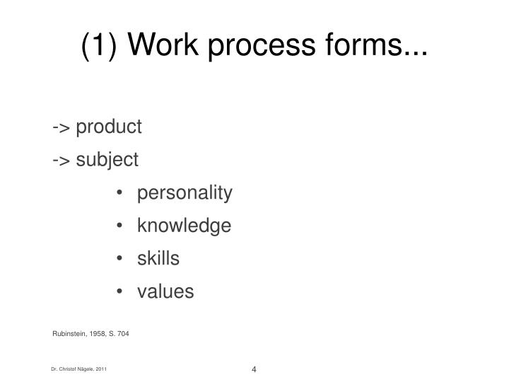 (1) Work process forms...