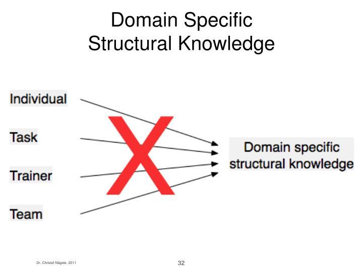 Domain Specific