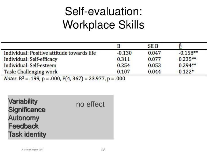 Self-evaluation: