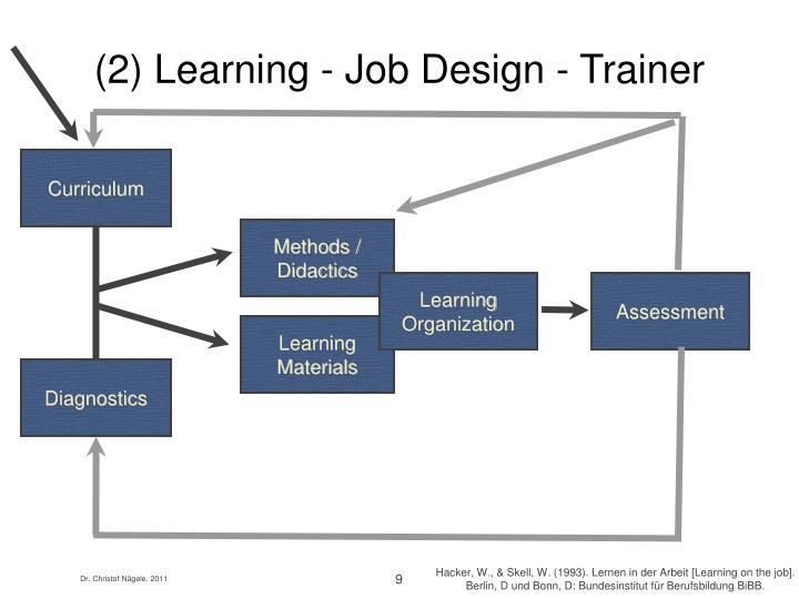 (2) Learning - Job Design - Trainer