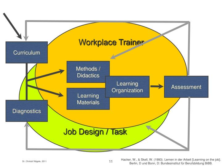 Workplace Trainer