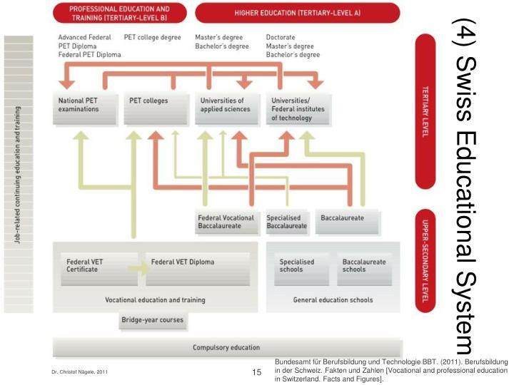 (4) Swiss Educational System