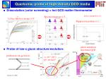quarkonia probe of high density qcd media
