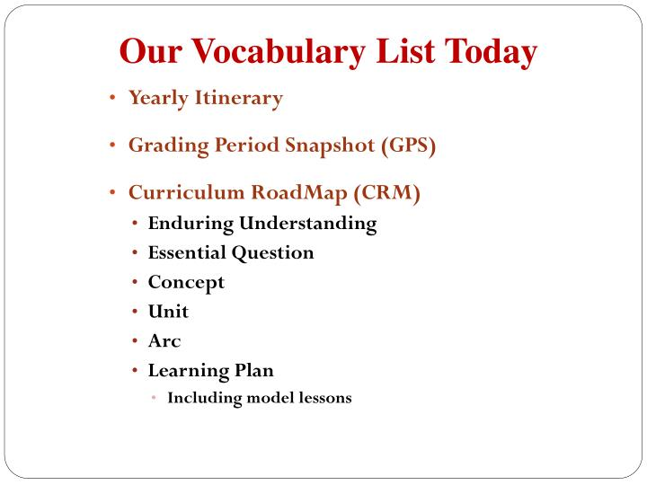 Our Vocabulary List Today