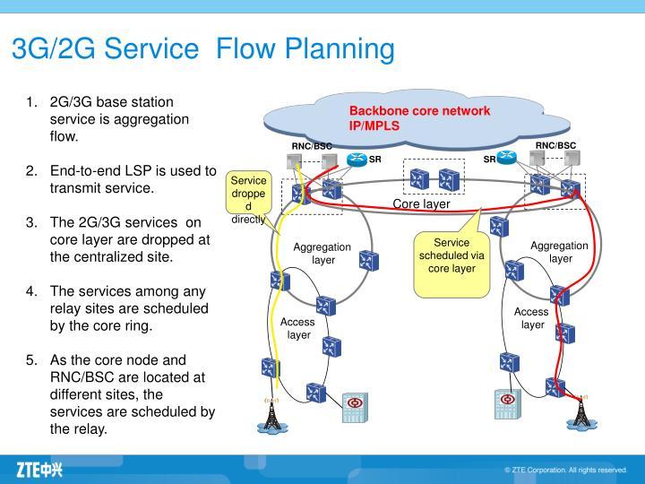 3G/2G Service  Flow Planning