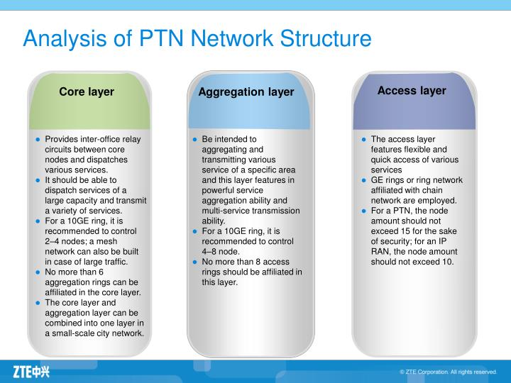 Analysis of PTN Network Structure