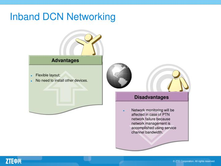 Inband DCN Networking