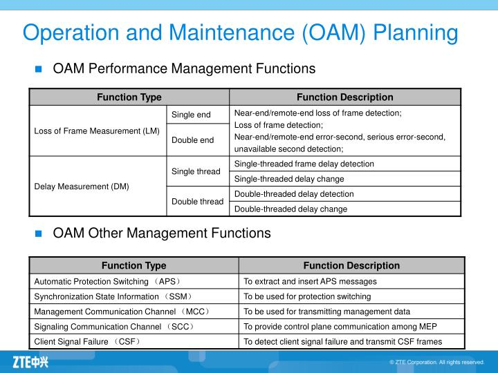 Operation and Maintenance (OAM) Planning