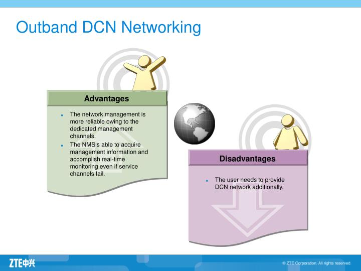 Outband DCN Networking