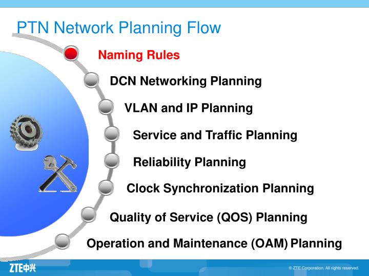 PTN Network Planning Flow