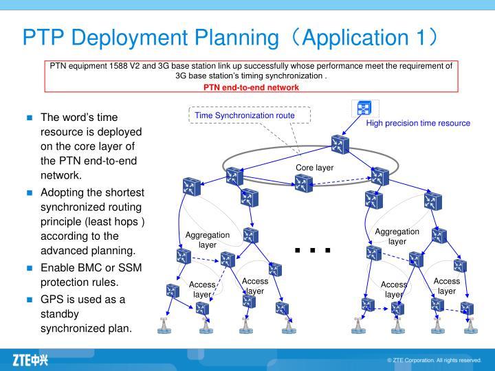 PTP Deployment Planning