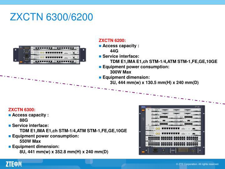 ZXCTN 6300/6200