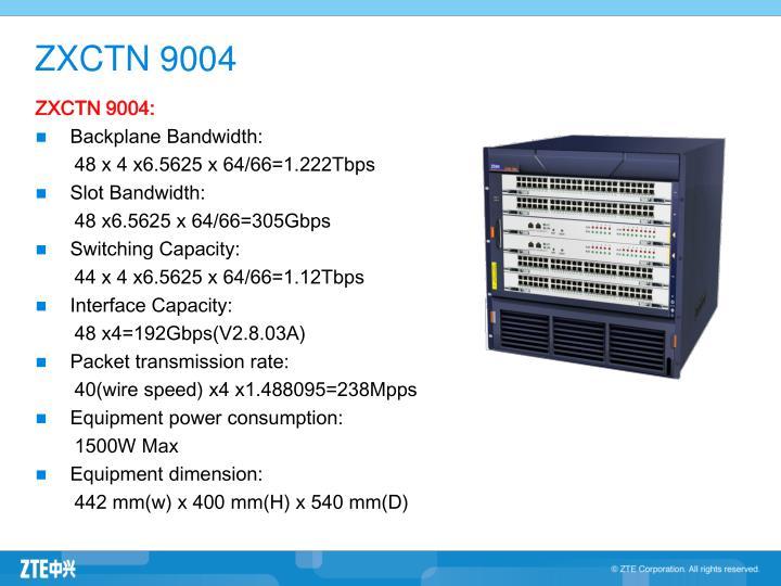 ZXCTN 9004