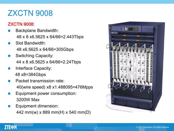 ZXCTN 9008