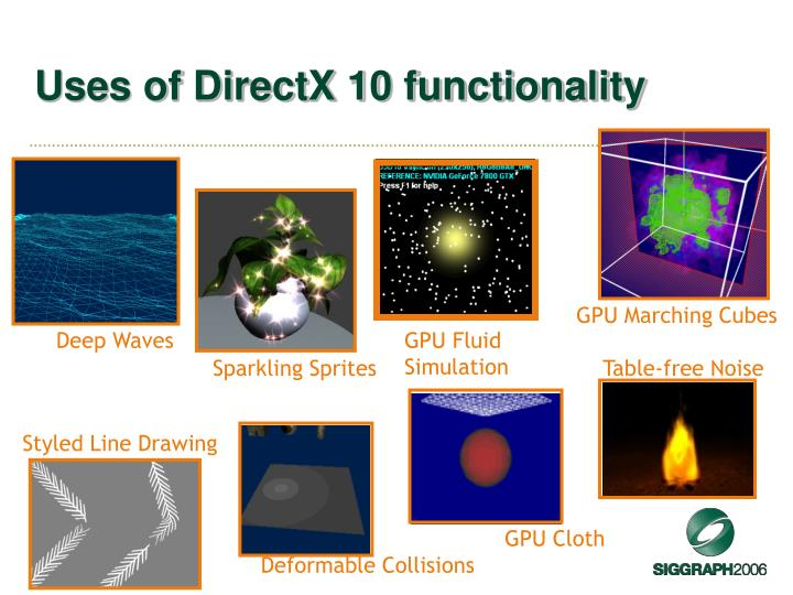 Uses of DirectX 10 functionality