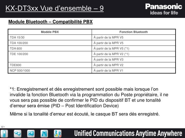 KX-DT3xx Vue d'ensemble – 9