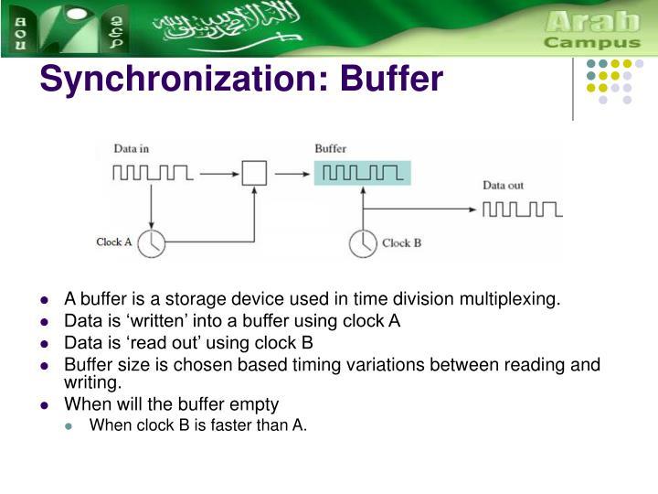 Synchronization: Buffer