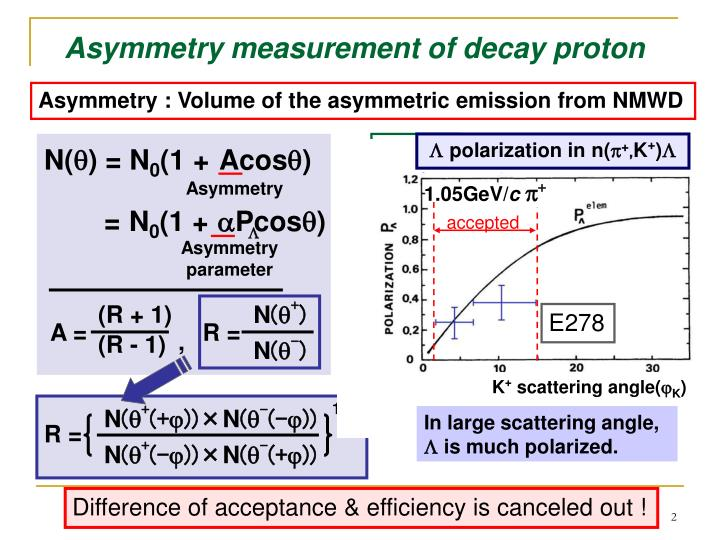 Asymmetry measurement of decay proton