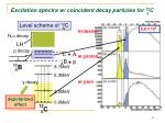 excitation spectra w coincident decay particles for 12 c