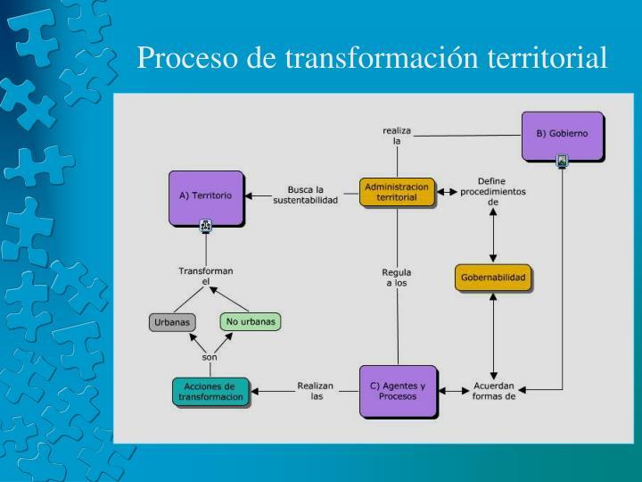 Proceso de transformación territorial