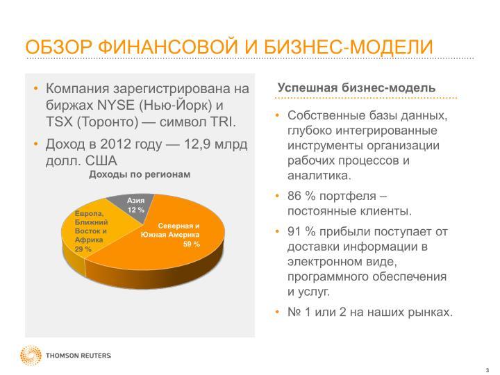 Обзор финансовой и бизнес-модели