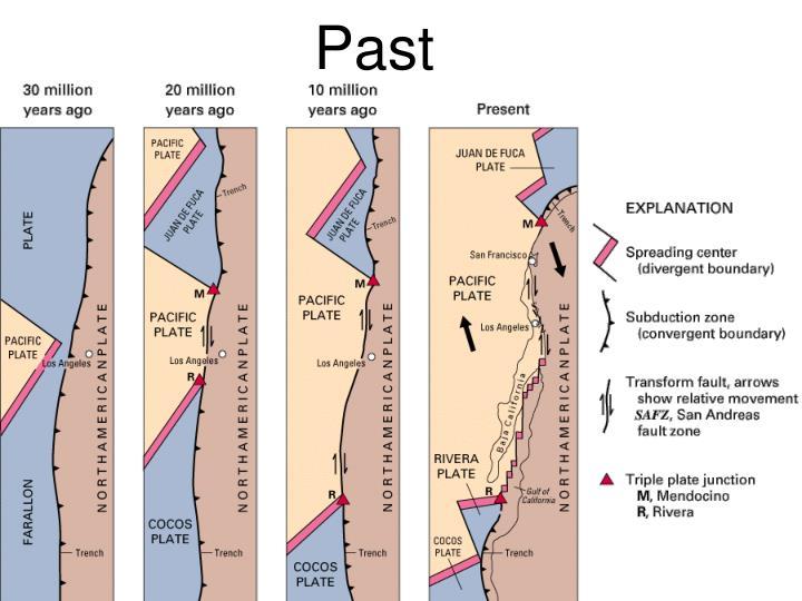 California Tectonics: Past