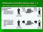 rozliczenie kontraktu futures faza 1 2 m ferlak instrumenty pochodne wprowadzenie