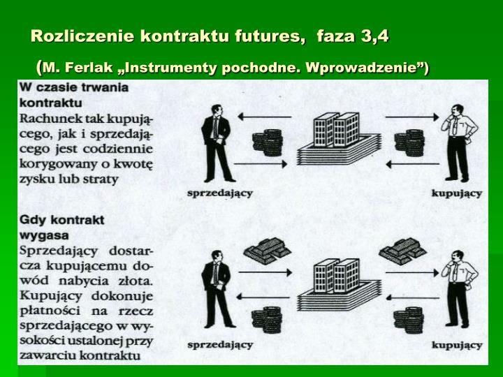 Rozliczenie kontraktu futures,  faza 3,4