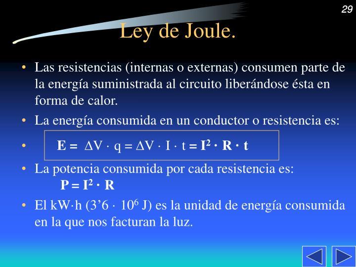 Ley de Joule.