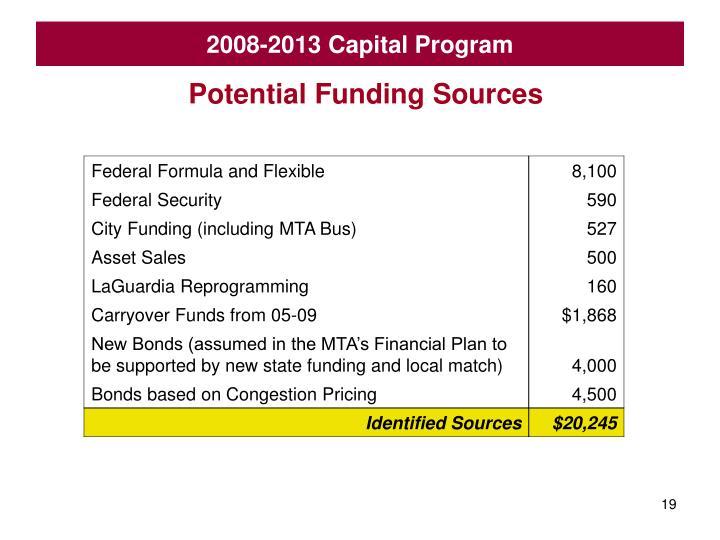 2008-2013 Capital Program