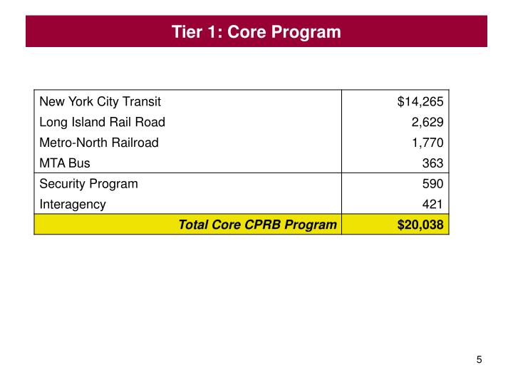 Tier 1: Core Program